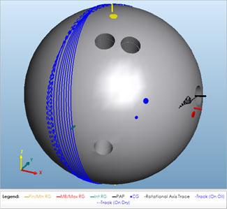 Hook (bowling) - Wikipedia, the free encyclopedia